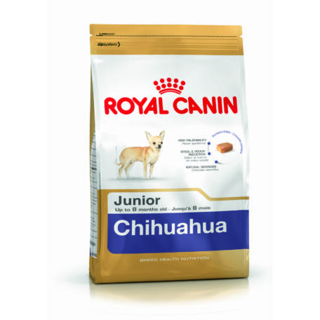 Royal Canin Chihuahua Junior 0,5 kg