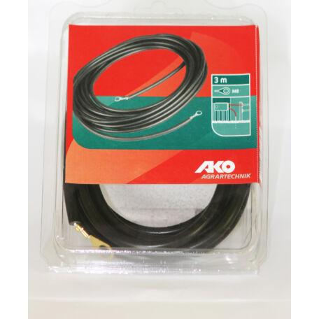 Földeléscsatlakozó kábel